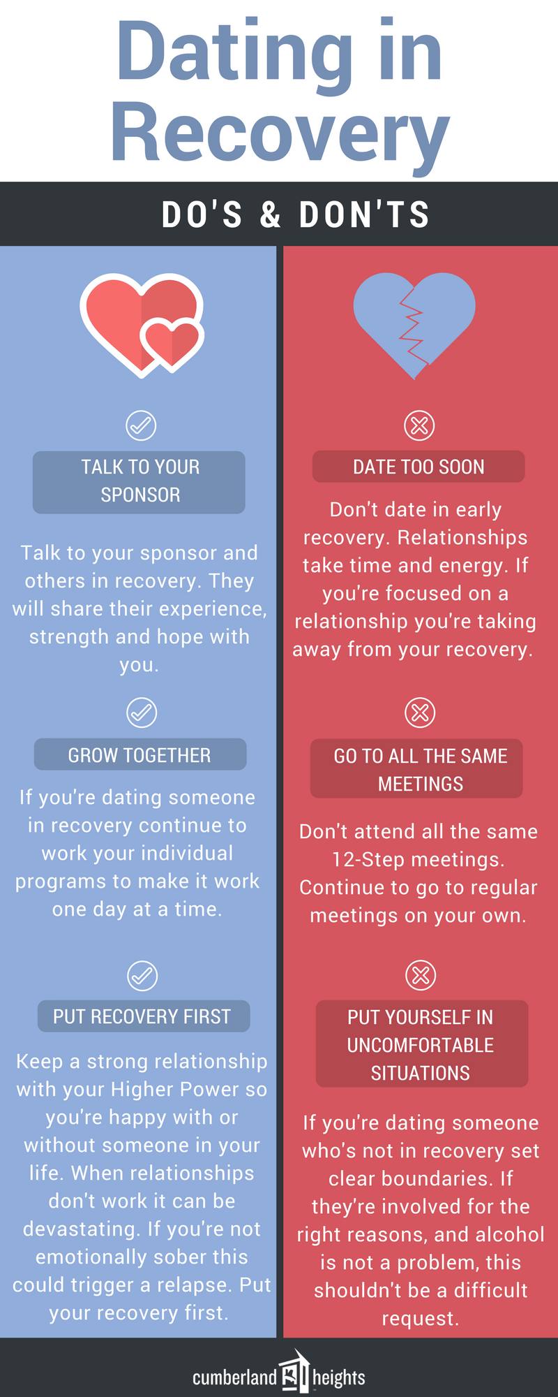 Dating in Recovery - Do's & Don'ts Infographic - Cumberland Heights Recovery Blog